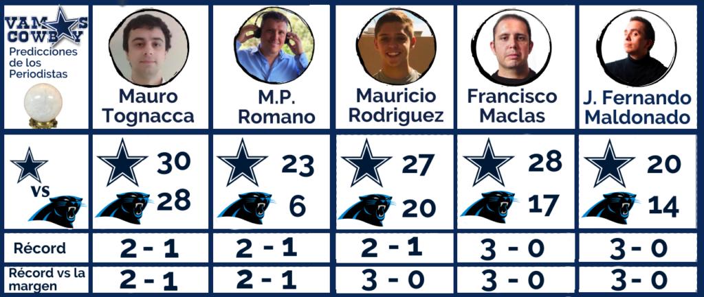 Predicciones - Panteras vs Vaqueros