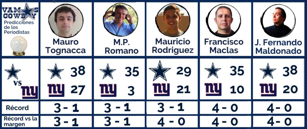 Gigantes vs Vaqueros Predicciones Semana 5